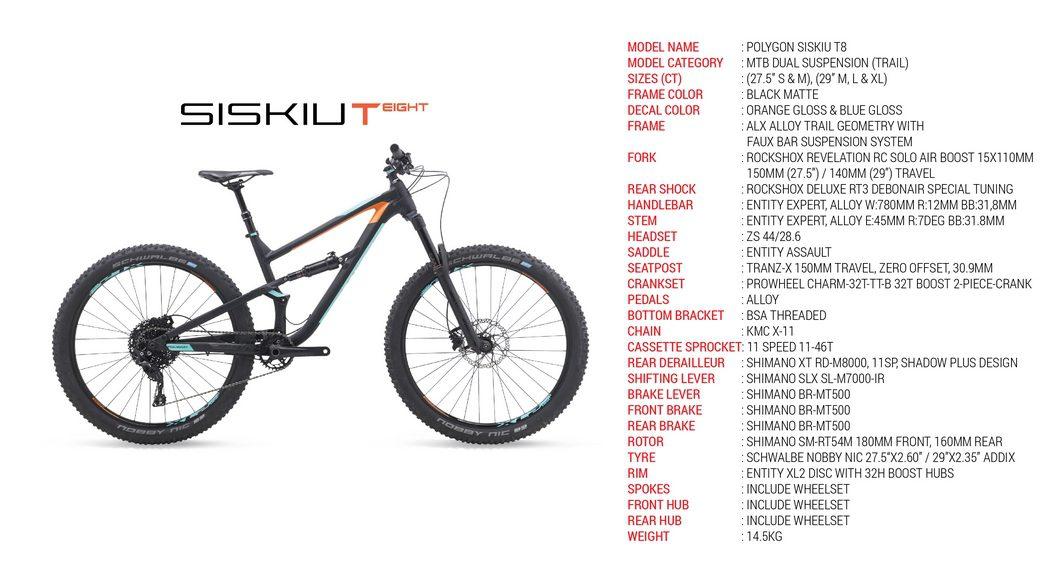Polygon prezentuje nową serię rowerów Siskiu T