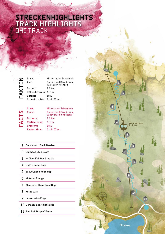 The Tracks for the World Championships in Lenzerheide