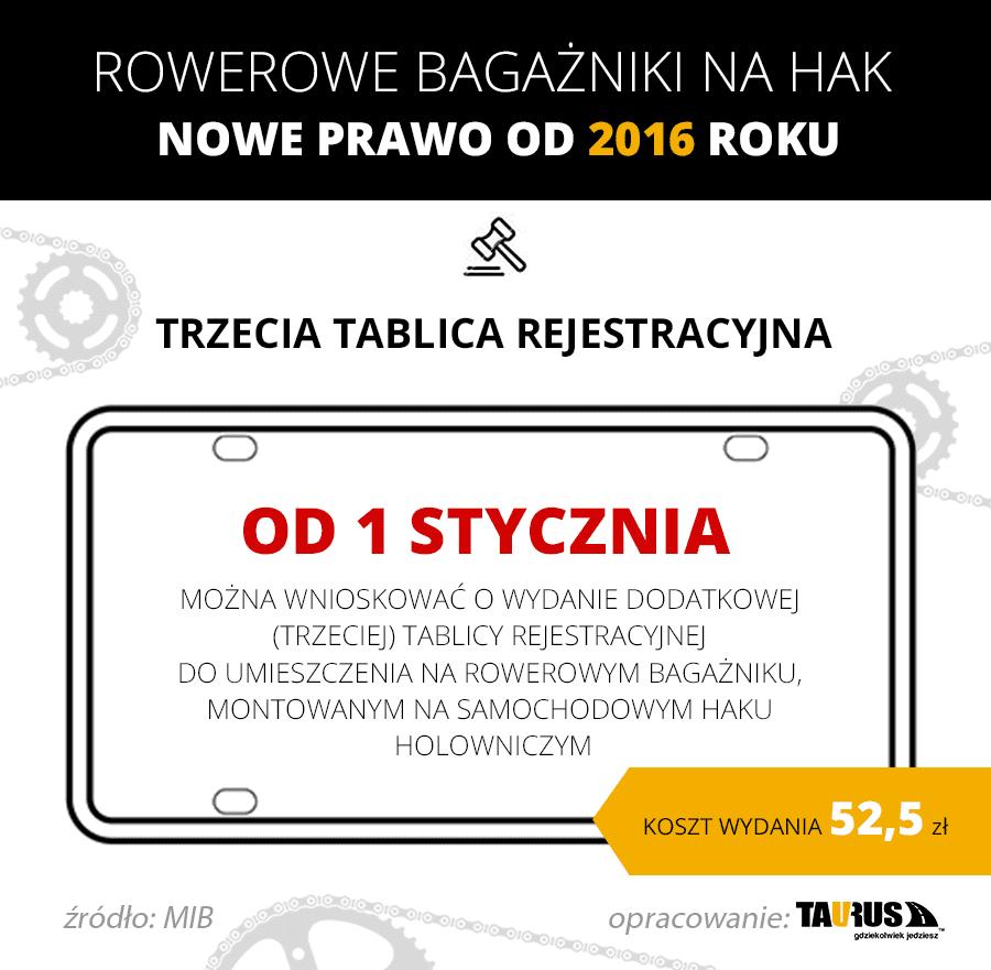 Rowerowe bagażniki na hak. Trzecia tablica legalna od 2016 roku