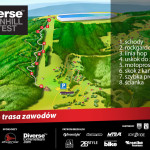 Diverse Downhill Contest: prezentacja trasy Pucharu Polski