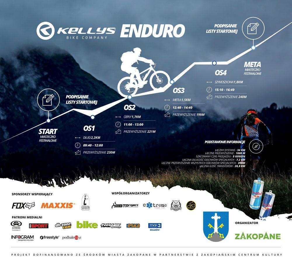 Szczegóły Kellys Enduro podczas Joy Ride Zako Days