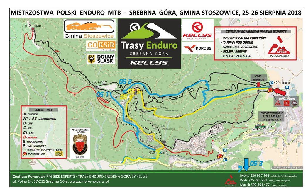 Mistrzostwa Polski Enduro 2018 już w ten weekend!